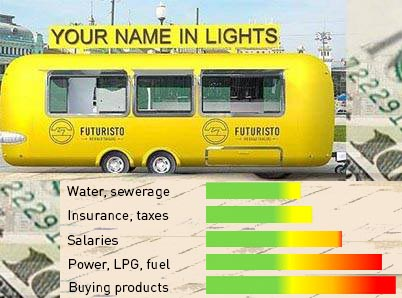 Food truck operating costs